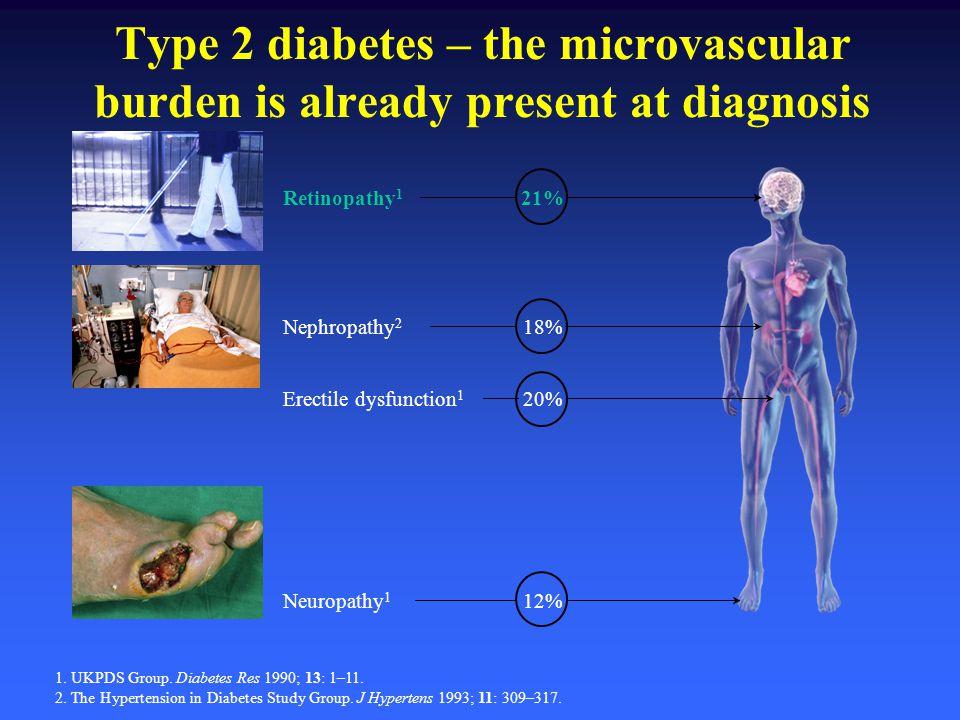 Retinopathia diabetica A fejlett ipari országokban a munkaképes korúak körében a vakság leggyakoribb oka cukorbetegekben Vakság 25x gyakrabban alakul ki, mint nem diabetesesekben A diabetes gondozás leghatékonyabb része a retinopathia szűrése Diabetesesekben a cataracta 1,6x a glaucoma 1,4x gyakoribb, mint cukorbetegségben nem szenvedőkben