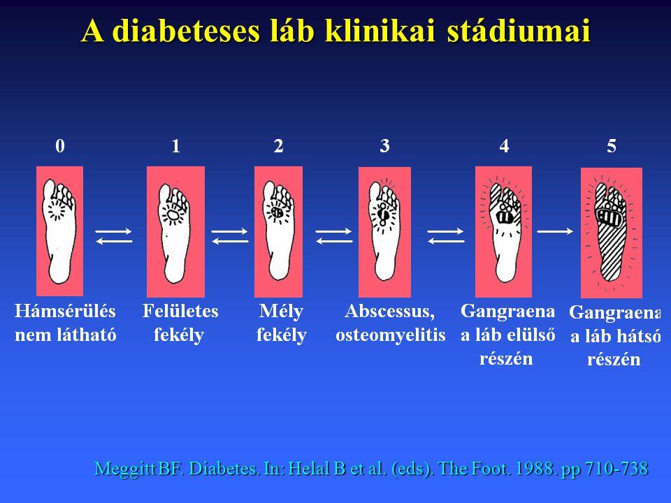 Meggitt BF. Diabetes. In: Helal B et al. (eds). The Foot. 1988. pp 710-738 A diabeteses láb klinikai stádiumai