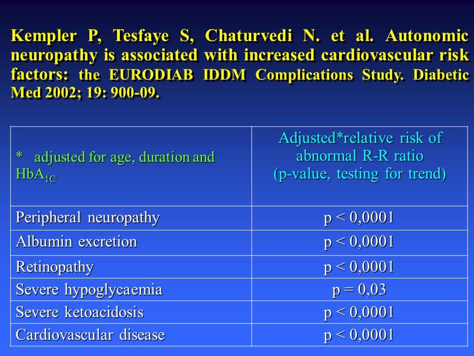 Stella et al.Cardiac autonomic neuropathy (expiration and inspiration ratio) in type 1 diabetes.
