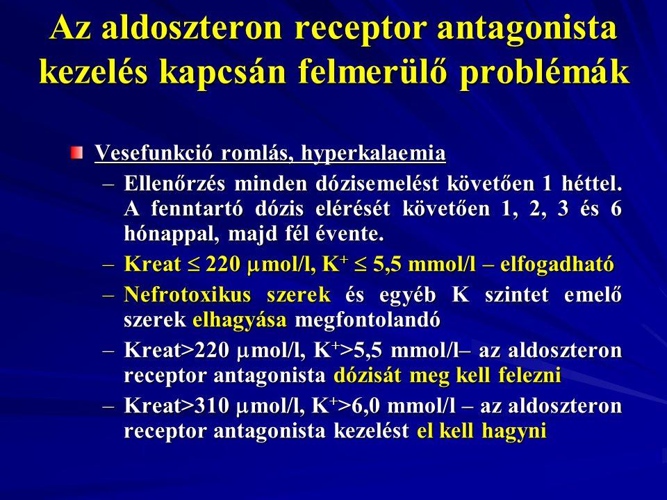 Az aldoszteron receptor antagonista kezelés kapcsán felmerülő problémák Vesefunkció romlás, hyperkalaemia –Ellenőrzés minden dózisemelést követően 1 h