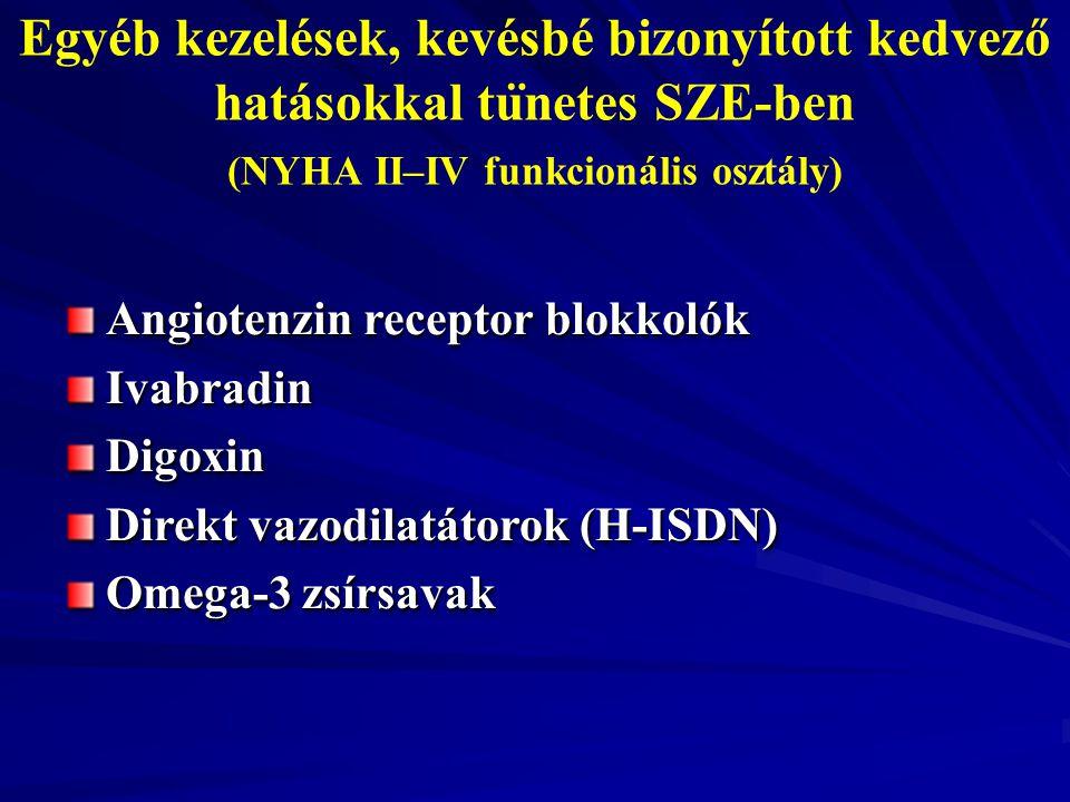 Egyéb kezelések, kevésbé bizonyított kedvező hatásokkal tu ̈ netes SZE-ben (NYHA II–IV funkcionális osztály) Angiotenzin receptor blokkolók Ivab
