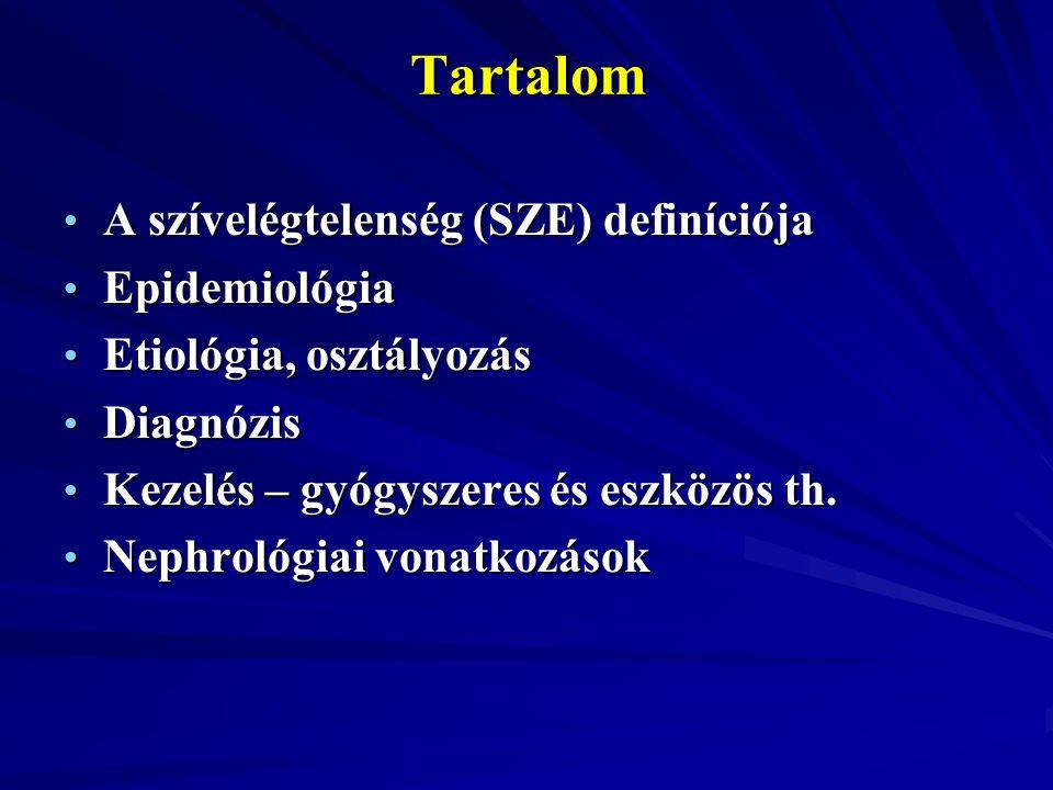 Tartalom A szívelégtelenség (SZE) definíciója A szívelégtelenség (SZE) definíciója Epidemiológia Epidemiológia Etiológia, osztályozás Etiológia, osztá