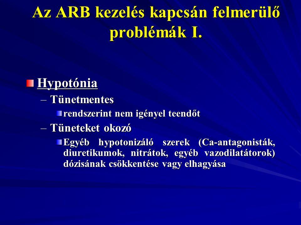 Hypotónia –Tünetmentes rendszerint nem igényel teendőt –Tüneteket okozó Egyéb hypotonizáló szerek (Ca-antagonisták, diuretikumok, nitrátok, egyéb vazo
