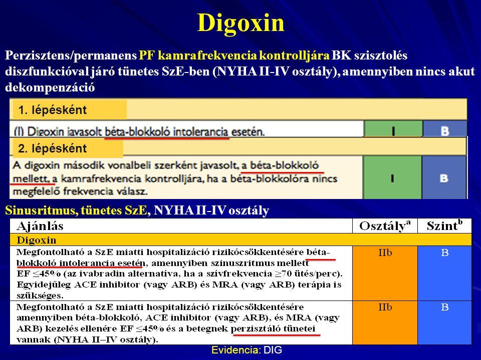 Digoxin Evidencia: DIG Perzisztens/permanens PF kamrafrekvencia kontrolljára BK szisztolés diszfunkcióval járó tünetes SzE-ben (NYHA II-IV osztály), a