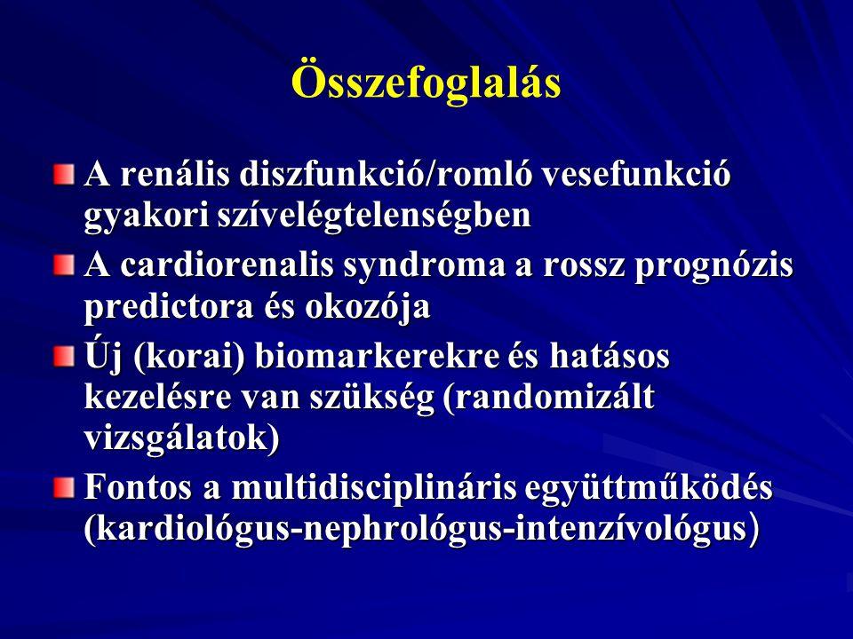 Összefoglalás A renális diszfunkció/romló vesefunkció gyakori szívelégtelenségben A cardiorenalis syndroma a rossz prognózis predictora és okozója Új