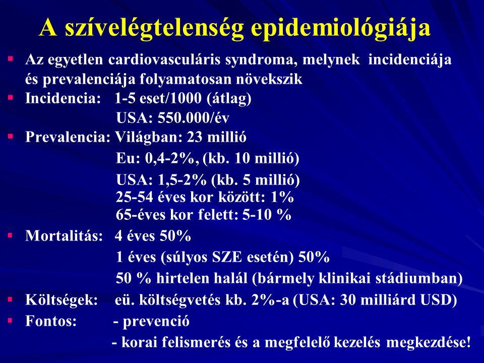 A szívelégtelenség epidemiológiája   Az egyetlen cardiovasculáris syndroma, melynek incidenciája és prevalenciája folyamatosan növekszik   Inciden