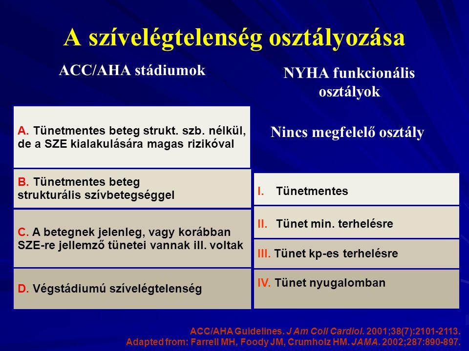 A. Tünetmentes beteg strukt. szb. nélkül, de a SZE kialakulására magas rizikóval B. Tünetmentes beteg strukturális szívbetegséggel C. A betegnek jelen