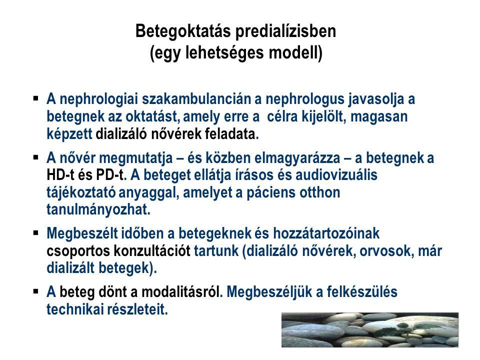 Betegoktatás predialízisben (egy lehetséges modell)  A nephrologiai szakambulancián a nephrologus javasolja a betegnek az oktatást, amely erre a célr