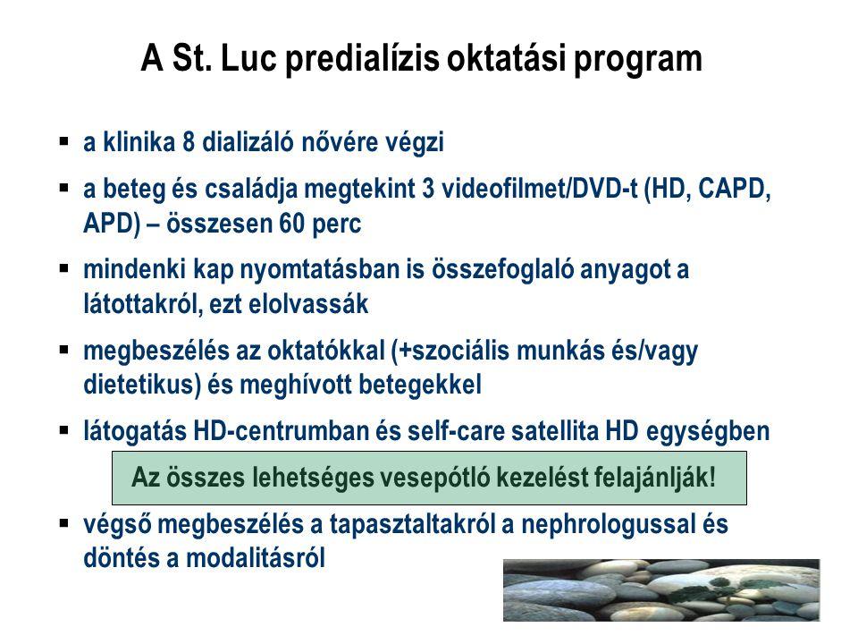 A St. Luc predialízis oktatási program  a klinika 8 dializáló nővére végzi  a beteg és családja megtekint 3 videofilmet/DVD-t (HD, CAPD, APD) – össz