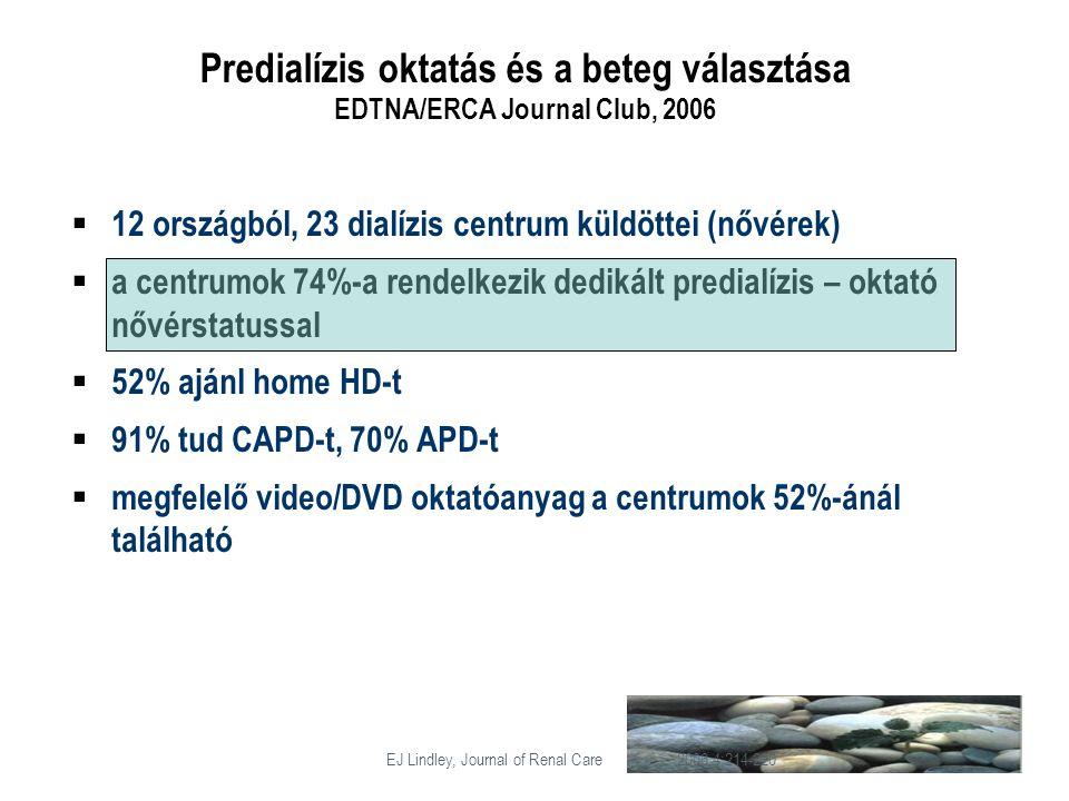 EJ Lindley, Journal of Renal Care 2006,4;214-220 Predialízis oktatás és a beteg választása EDTNA/ERCA Journal Club, 2006  12 országból, 23 dialízis c