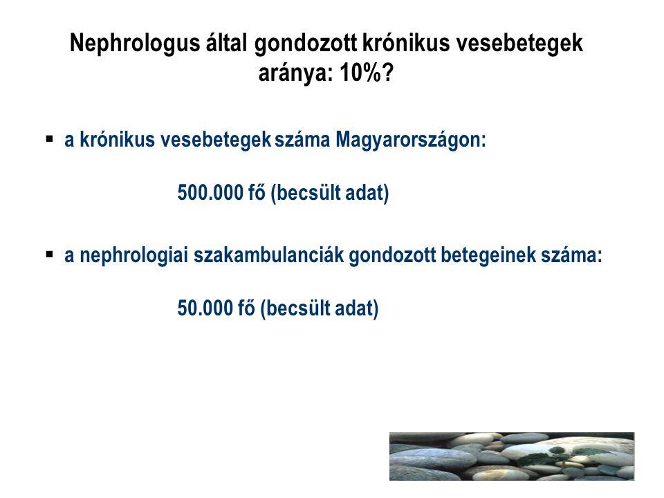 Nephrologus által gondozott krónikus vesebetegek aránya: 10%?  a krónikus vesebetegek száma Magyarországon: 500.000 fő (becsült adat)  a nephrologia