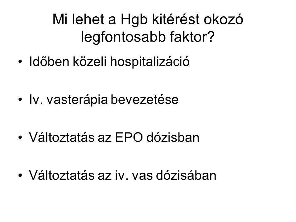 Mi lehet a Hgb kitérést okozó legfontosabb faktor.