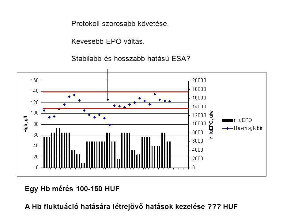 Protokoll szorosabb követése. Kevesebb EPO váltás.
