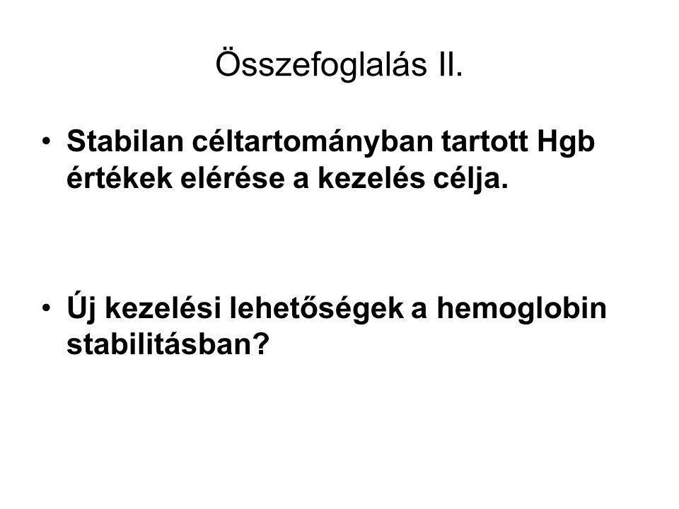 Összefoglalás II. Stabilan céltartományban tartott Hgb értékek elérése a kezelés célja.