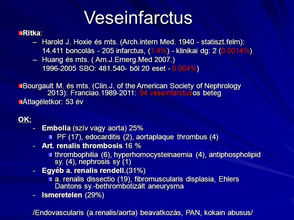 Veseinfarctus Ritka: –Harold J. Hoxie és mts. (Arch.intern Med. 1940 - statiszt.felm): 14.411 boncolás - 205 infarctus, (1.4%) - klinikai dg: 2 (0.001