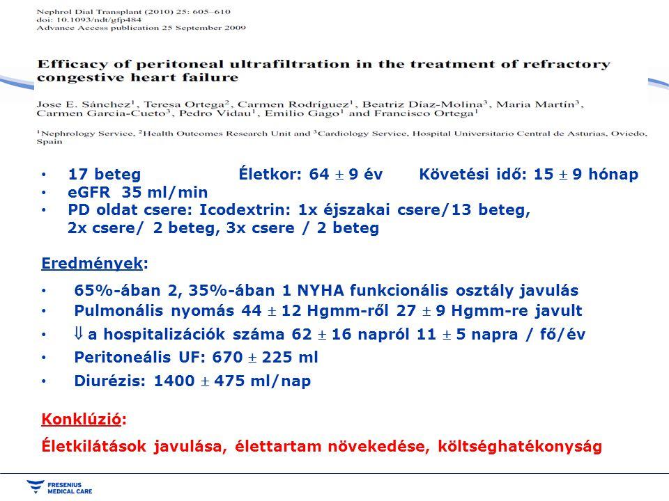 17 beteg Életkor:64  9 év Követési idő: 15  9 hónap eGFR 35 ml/min PD oldat csere: Icodextrin: 1x éjszakai csere/13 beteg, 2x csere/ 2 beteg, 3x cse