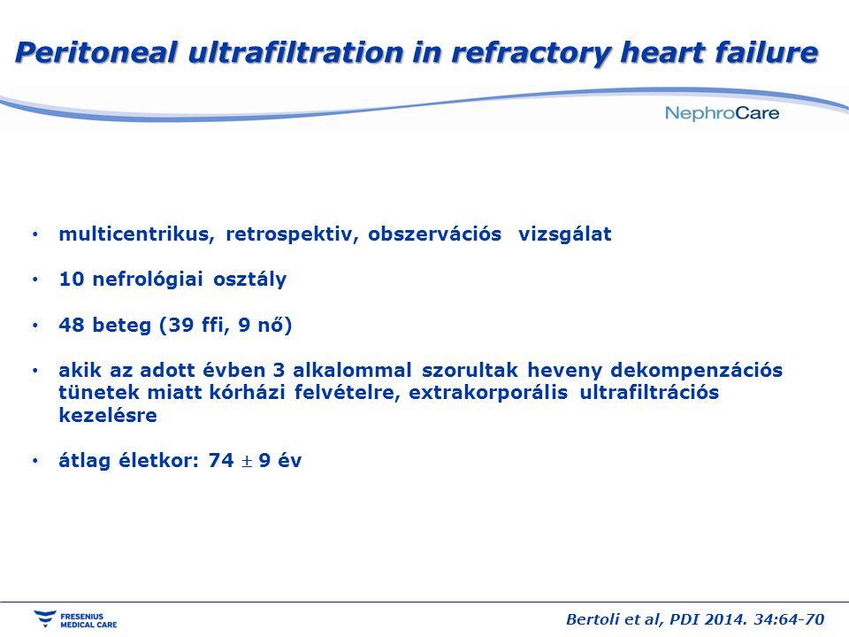 Peritoneal ultrafiltration in refractory heart failure multicentrikus, retrospektiv, obszervációs vizsgálat 10 nefrológiai osztály 48 beteg (39 ffi, 9
