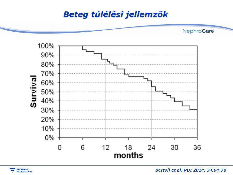 Beteg túlélési jellemzők Bertoli et al, PDI 2014. 34:64-70