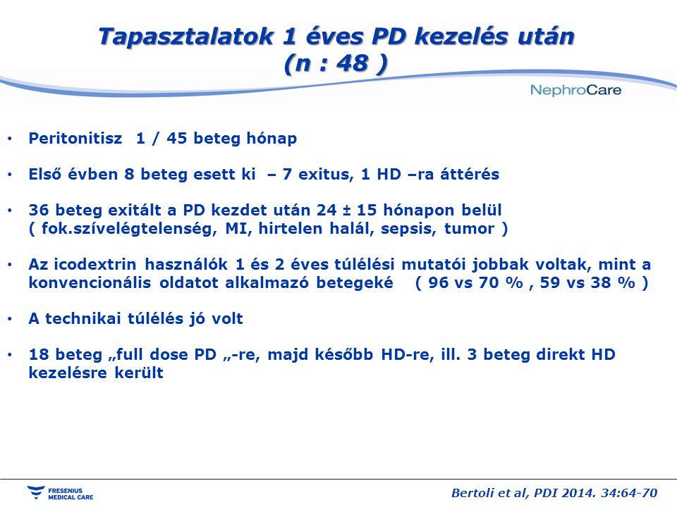 Tapasztalatok 1 éves PD kezelés után (n : 48 ) Peritonitisz 1 / 45 beteg hónap Első évben 8 beteg esett ki – 7 exitus, 1 HD –ra áttérés 36 beteg exitá