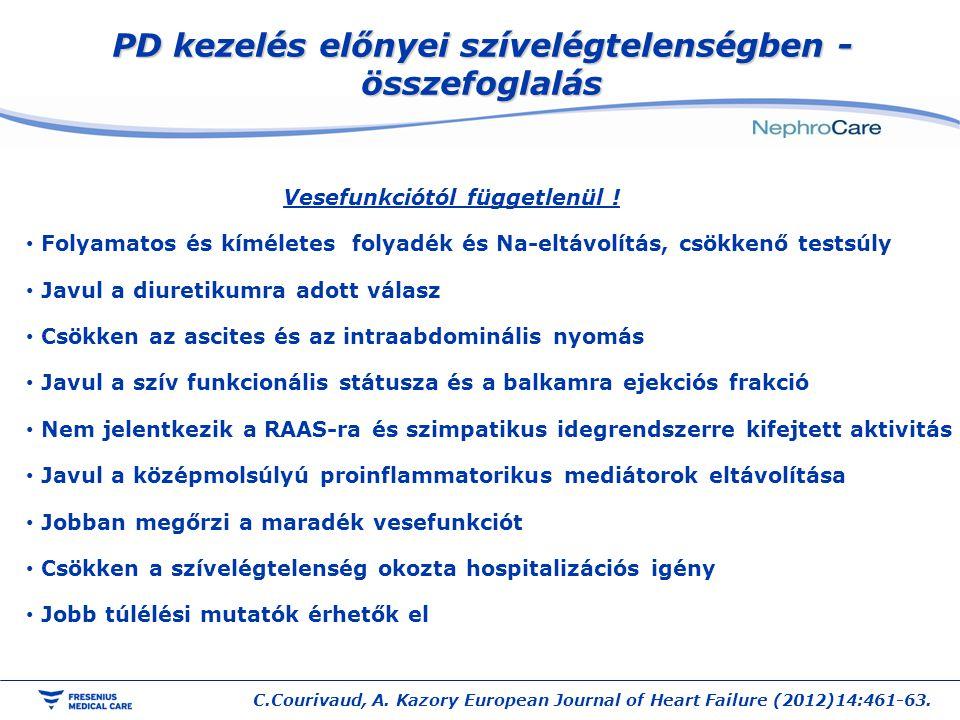 PD kezelés előnyei szívelégtelenségben - összefoglalás Vesefunkciótól függetlenül ! Folyamatos és kíméletes folyadék és Na-eltávolítás, csökkenő tests