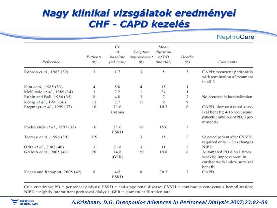 Nagy klinikai vizsgálatok eredményei CHF - CAPD kezelés A.Krishnan, D.G. Oreopoulos Advances in Peritoneal Dialysis 2007;23:82-89.
