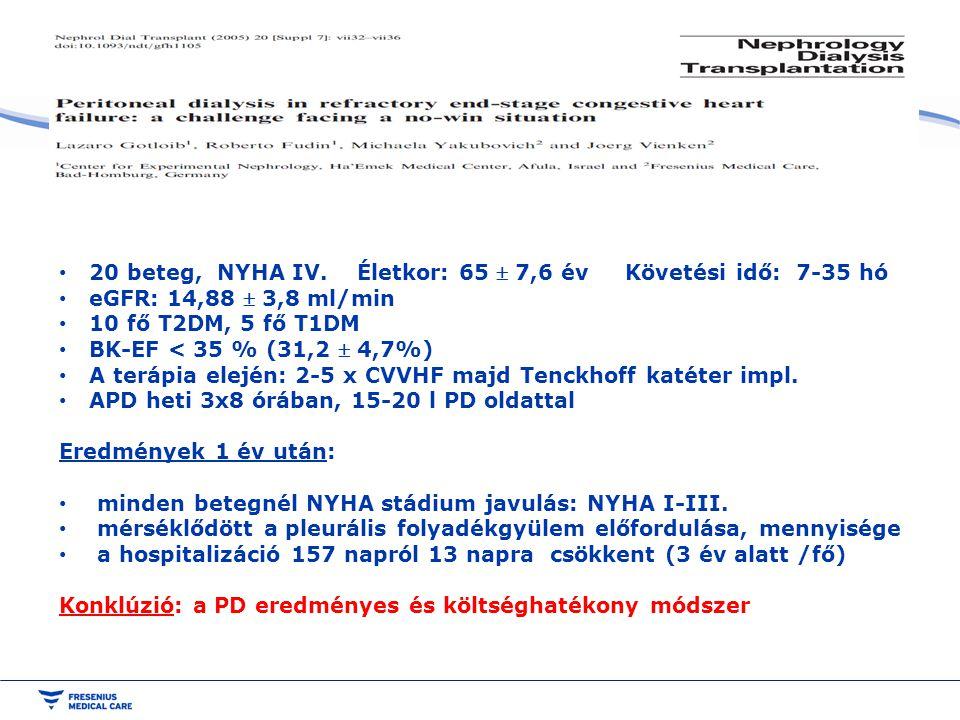 20 beteg, NYHA IV. Életkor: 65  7,6 év Követési idő: 7-35 hó eGFR: 14,88  3,8 ml/min 10 fő T2DM, 5 fő T1DM BK-EF < 35 % (31,2  4,7%) A terápia elej