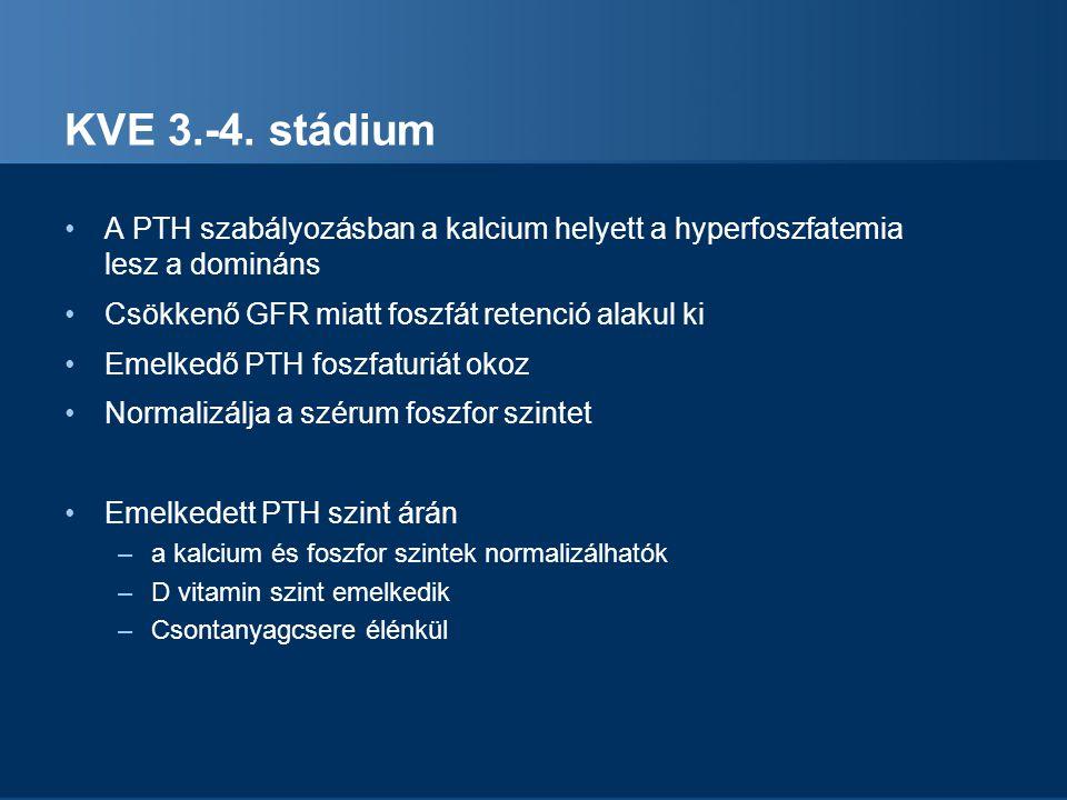 Ca/P anyagcsere terápiás célértékei CKD stage 3 CKD stage 4 CKD stage 5 intact PTH (pg/ml)35 – 7070 – 110150 – 300 P (mmol/l)1 – 1,5 1,1 – 1,77 Ca (mmol/l)2,2 – 2,6 2,1 – 2,38 Ca x P (mmol/l) 2 < 4,4 K/DOQI Clinical Practice Guidelines Bone Metabolism Target Levels (2003)