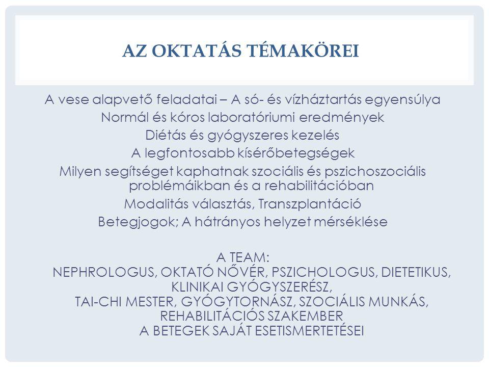 AZ OKTATÁS TÉMAKÖREI A vese alapvető feladatai – A só- és vízháztartás egyensúlya Normál és kóros laboratóriumi eredmények Diétás és gyógyszeres kezelés A legfontosabb kísérőbetegségek Milyen segítséget kaphatnak szociális és pszichoszociális problémáikban és a rehabilitációban Modalitás választás, Transzplantáció Betegjogok; A hátrányos helyzet mérséklése A TEAM: NEPHROLOGUS, OKTATÓ NŐVÉR, PSZICHOLOGUS, DIETETIKUS, KLINIKAI GYÓGYSZERÉSZ, TAI-CHI MESTER, GYÓGYTORNÁSZ, SZOCIÁLIS MUNKÁS, REHABILITÁCIÓS SZAKEMBER A BETEGEK SAJÁT ESETISMERTETÉSEI