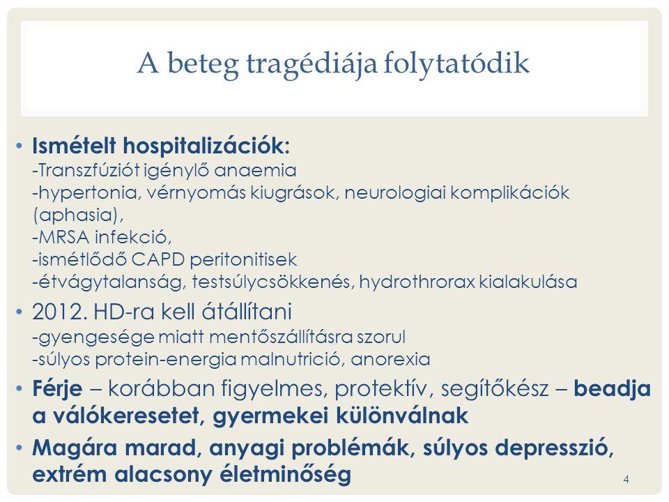 A beteg tragédiája folytatódik Ismételt hospitalizációk: -Transzfúziót igénylő anaemia -hypertonia, vérnyomás kiugrások, neurologiai komplikációk (aphasia), -MRSA infekció, -ismétlődő CAPD peritonitisek -étvágytalanság, testsúlycsökkenés, hydrothrorax kialakulása 2012.