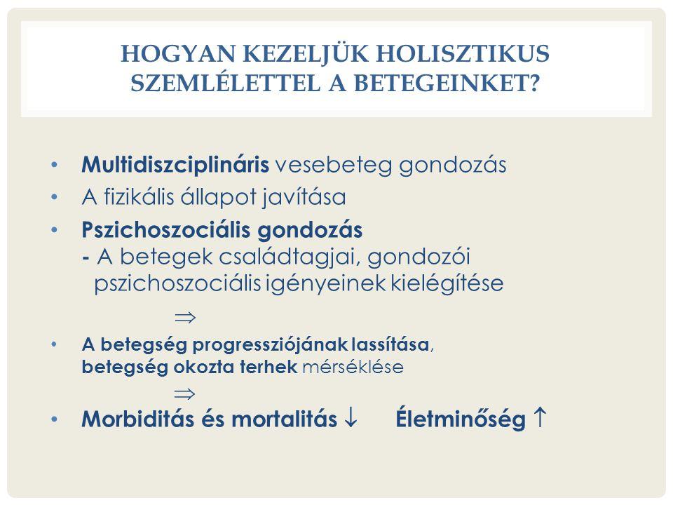 HOGYAN KEZELJÜK HOLISZTIKUS SZEMLÉLETTEL A BETEGEINKET.