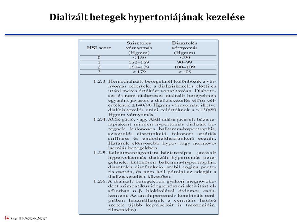 14 kissi HT RAAS DNN_140527 Dializált betegek hypertoniájának kezelése