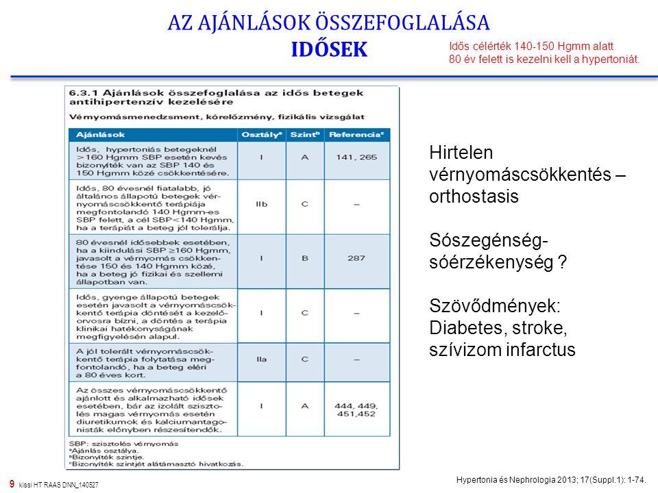 9 kissi HT RAAS DNN_140527 AZ AJÁNLÁSOK ÖSSZEFOGLALÁSA IDŐSEK Hypertonia és Nephrologia 2013; 17(Suppl.1): 1-74.