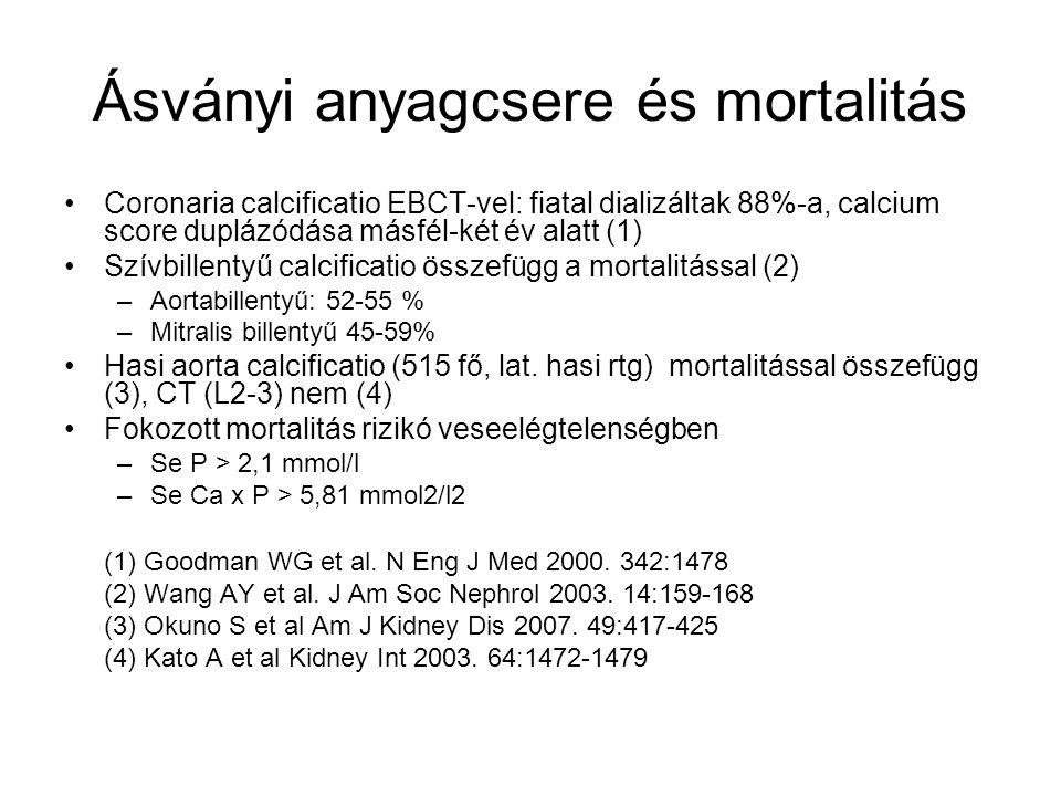 Ásványi anyagcsere és mortalitás Coronaria calcificatio EBCT-vel: fiatal dializáltak 88%-a, calcium score duplázódása másfél-két év alatt (1) Szívbillentyű calcificatio összefügg a mortalitással (2) –Aortabillentyű: 52-55 % –Mitralis billentyű 45-59% Hasi aorta calcificatio (515 fő, lat.