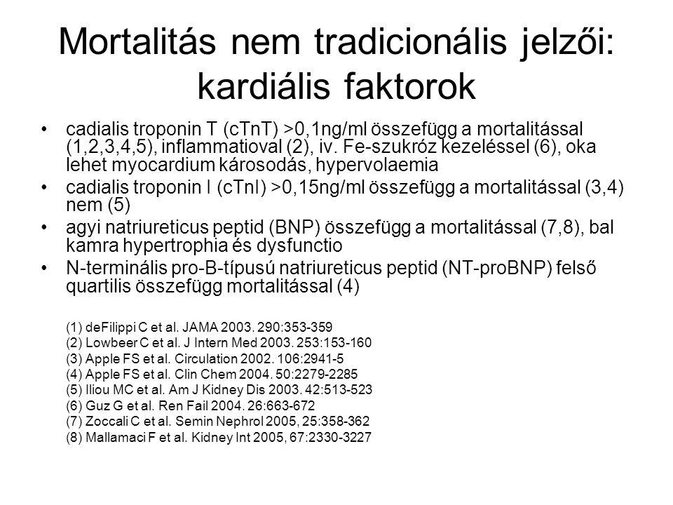 Mortalitás nem tradicionális jelzői: kardiális faktorok cadialis troponin T (cTnT) >0,1ng/ml összefügg a mortalitással (1,2,3,4,5), inflammatioval (2), iv.