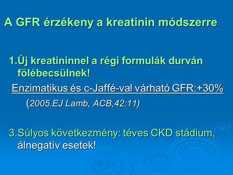 A GFR érzékeny a kreatinin módszerre 1.Új kreatininnel a régi formulák durván fölébecsülnek! Enzimatikus és c-Jaffé-val várható GFR:+30% Enzimatikus é