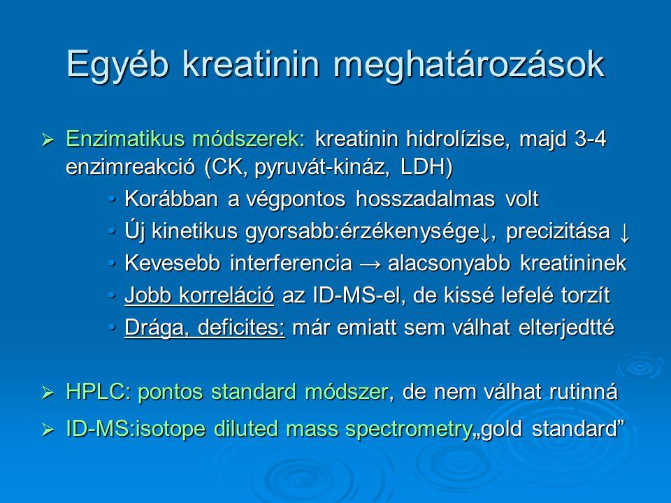 Egyéb kreatinin meghatározások  Enzimatikus módszerek: kreatinin hidrolízise, majd 3-4 enzimreakció (CK, pyruvát-kináz, LDH) Korábban a végpontos hos