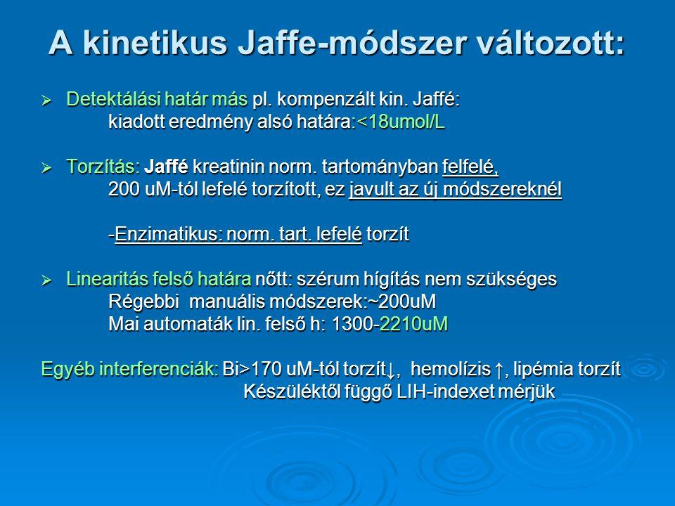 A kinetikus Jaffe-módszer változott:  Detektálási határ más pl. kompenzált kin. Jaffé: kiadott eredmény alsó határa:<18umol/L  Torzítás: Jaffé kreat