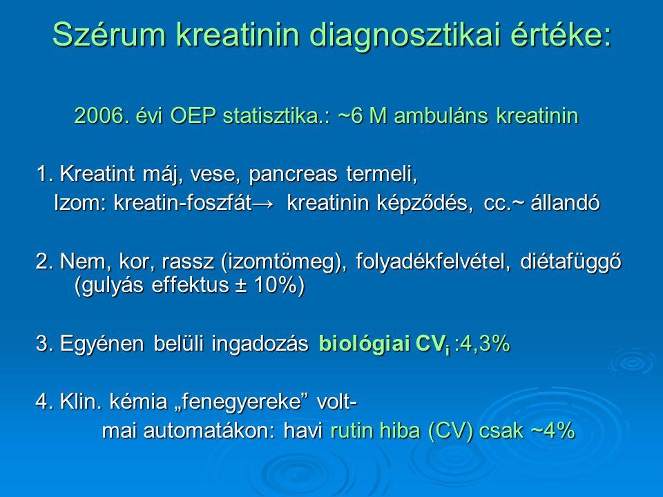 Szérum kreatinin diagnosztikai értéke: 2006. évi OEP statisztika.: ~6 M ambuláns kreatinin 1. Kreatint máj, vese, pancreas termeli, Izom: kreatin-fosz