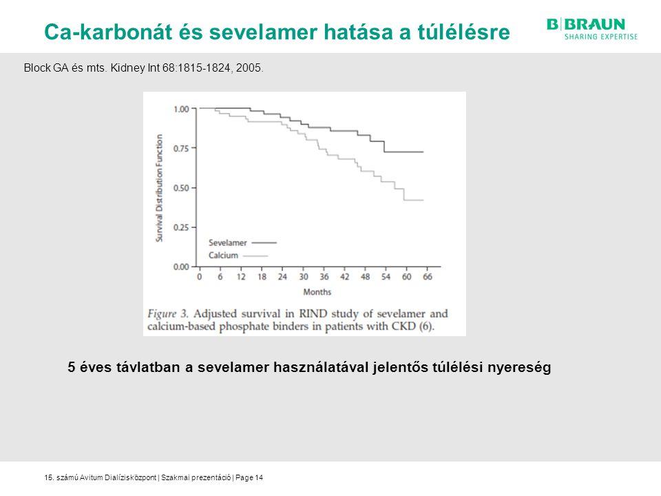 15. számú Avitum Dialízisközpont | Szakmai prezentáció | Page14 Ca-karbonát és sevelamer hatása a túlélésre 5 éves távlatban a sevelamer használatával