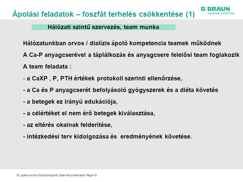 15. számú Avitum Dialízisközpont | Szakmai prezentáció | Page18 Hálózatunkban orvos / dialízis ápoló kompetencia teamek működnek A Ca-P anyagcserével