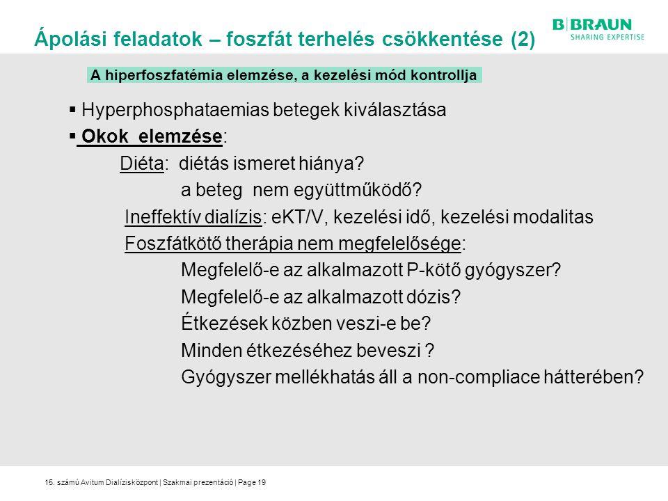 15. számú Avitum Dialízisközpont | Szakmai prezentáció | Page19  Hyperphosphataemias betegek kiválasztása  Okok elemzése: Diéta: diétás ismeret hián