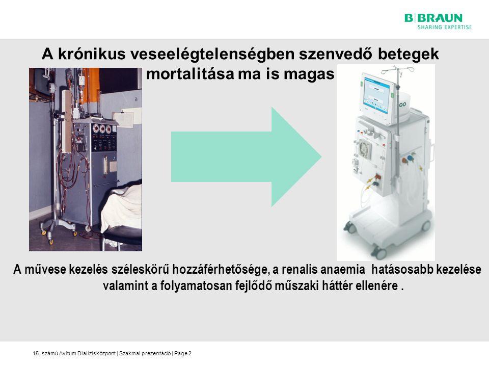 15. számú Avitum Dialízisközpont | Szakmai prezentáció | Page A krónikus veseelégtelenségben szenvedő betegek mortalitása ma is magas A művese kezelés