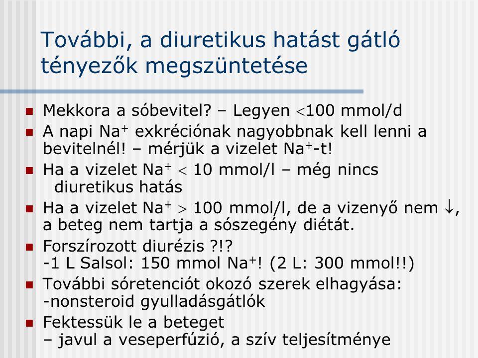 További, a diuretikus hatást gátló tényezők megszüntetése Mekkora a sóbevitel? – Legyen 100 mmol/d A napi Na + exkréciónak nagyobbnak kell lenni a be