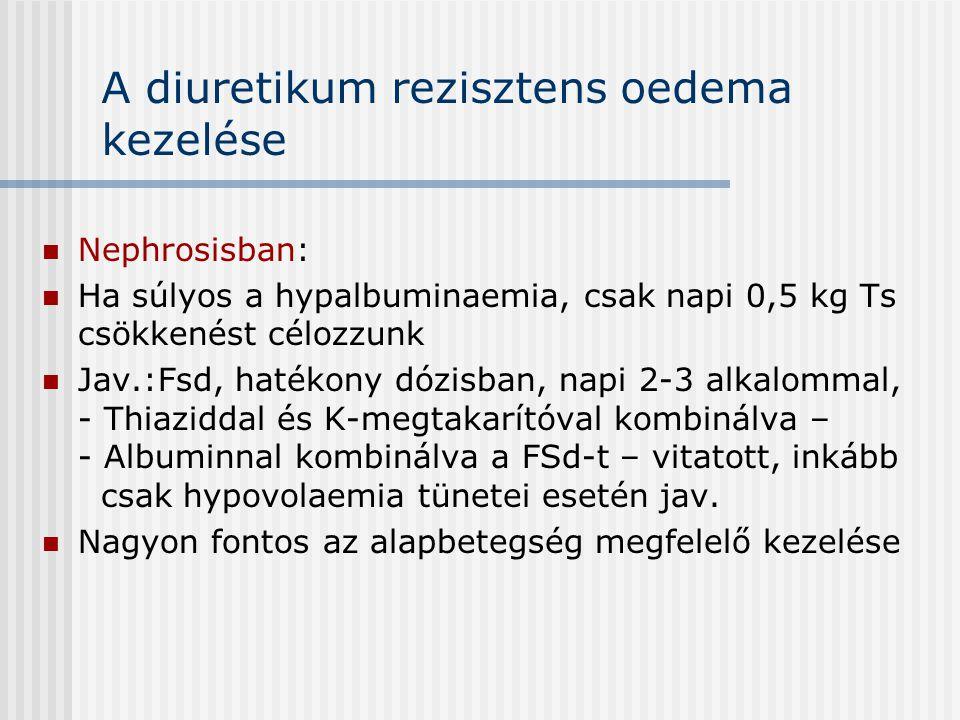 A diuretikum rezisztens oedema kezelése Nephrosisban: Ha súlyos a hypalbuminaemia, csak napi 0,5 kg Ts csökkenést célozzunk Jav.:Fsd, hatékony dózisban, napi 2-3 alkalommal, - Thiaziddal és K-megtakarítóval kombinálva – - Albuminnal kombinálva a FSd-t – vitatott, inkább csak hypovolaemia tünetei esetén jav.