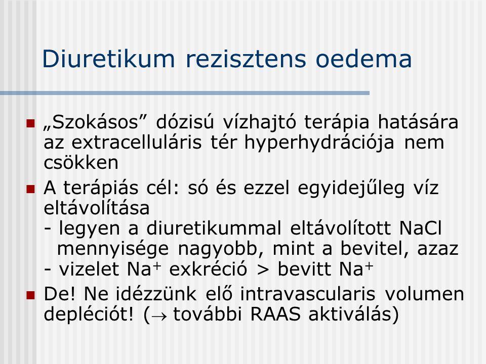 """Diuretikum rezisztens oedema """"Szokásos dózisú vízhajtó terápia hatására az extracelluláris tér hyperhydrációja nem csökken A terápiás cél: só és ezzel egyidejűleg víz eltávolítása - legyen a diuretikummal eltávolított NaCl mennyisége nagyobb, mint a bevitel, azaz - vizelet Na + exkréció > bevitt Na + De."""