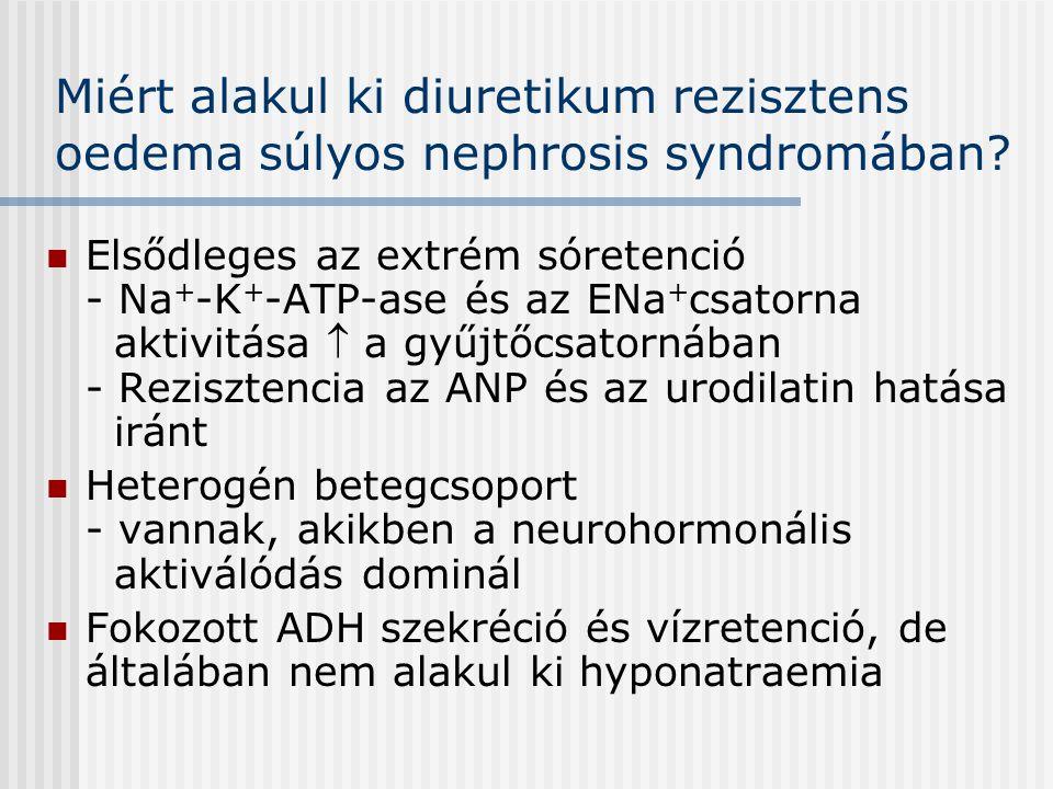 Miért alakul ki diuretikum rezisztens oedema súlyos nephrosis syndromában.