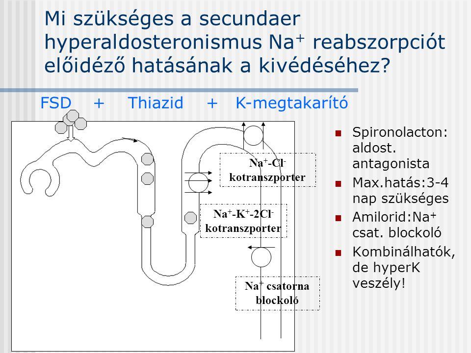 Mi szükséges a secundaer hyperaldosteronismus Na + reabszorpciót előidéző hatásának a kivédéséhez? Spironolacton: aldost. antagonista Max.hatás:3-4 na