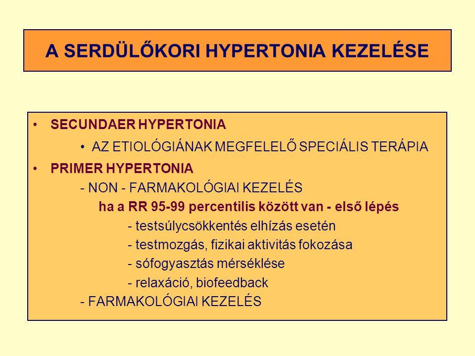 A SERDÜLŐKORI HYPERTONIA KEZELÉSE SECUNDAER HYPERTONIA AZ ETIOLÓGIÁNAK MEGFELELŐ SPECIÁLIS TERÁPIA PRIMER HYPERTONIA - NON - FARMAKOLÓGIAI KEZELÉS ha