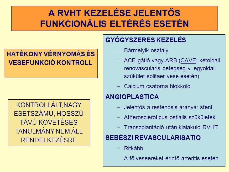 A RVHT KEZELÉSE JELENTŐS FUNKCIONÁLIS ELTÉRÉS ESETÉN GYÓGYSZERES KEZELÉS –Bármelyik osztály –ACE-gátló vagy ARB (CAVE: kétoldali renovascularis betegs
