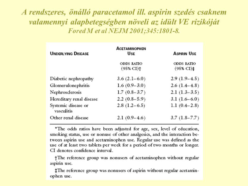 A rendszeres, önálló paracetamol ill. aspirin szedés csaknem valamennyi alapbetegségben növeli az idült VE rizikóját Fored M et al NEJM 2001;345:1801-
